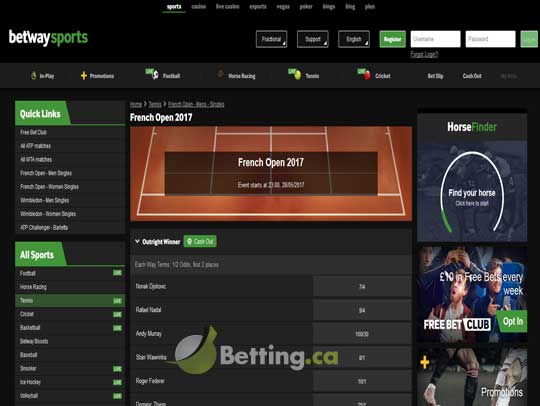 Jetbull Sportsbook Review For Canadian Bettors